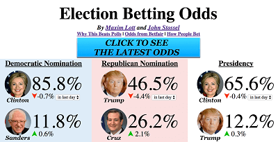 election betting
