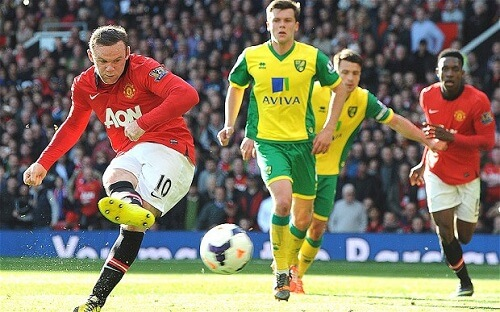 Manchester United vs Norwich